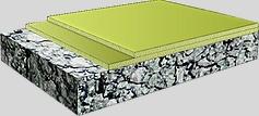 Exemplu straturi pardoseli poliuretanice